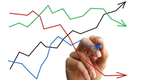 The Heikin Ashi Chart: USO Breakout Ahead Or Failure?